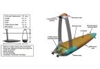 Беспилотный робот-охотник за субмаринами обретает реальные черты