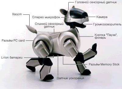 игрушка - собака робот