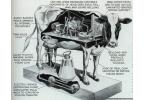 20 век: робоКорова мычит и дает молоко