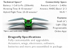 TechJet Dragonfly - робот-стрекоза