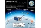 Швейцарские спутники-уборщики очистят космос от мусора