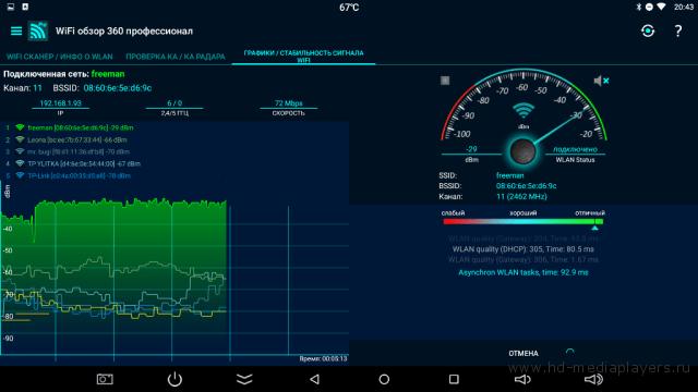 Mini M8S Pro: обзор новой ТВ приставки с SoC Amlogic S912